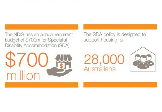 Impact and Progress of NDIS's Supported Disability Accommodation So Far